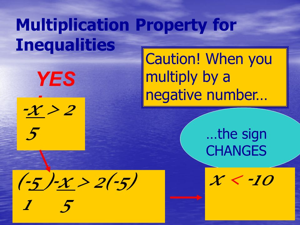 Multiplication Property for Inequalities Caution.