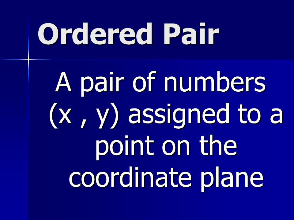 Ordered Pair A pair of numbers (x, y) assigned to a point on the coordinate plane