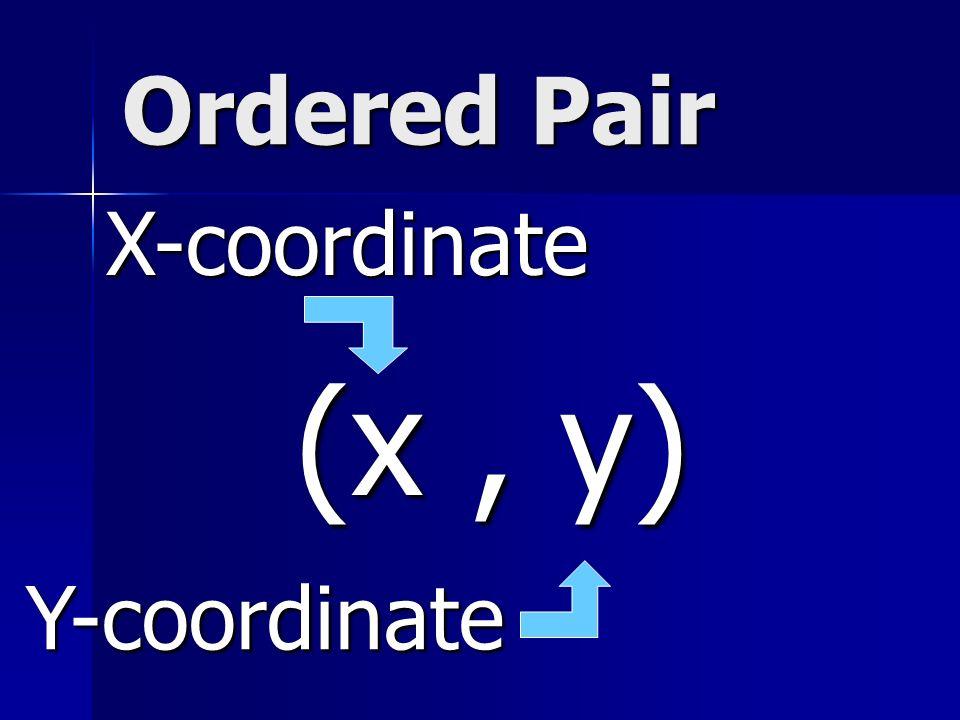 Ordered Pair (x, y) X-coordinate Y-coordinate