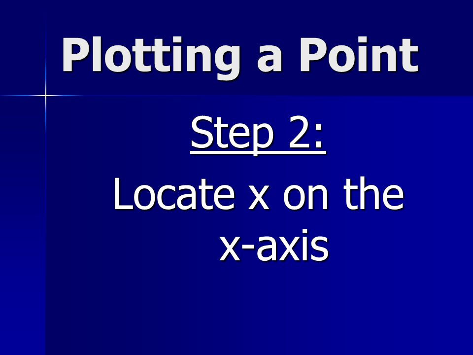 Plotting a Point Step 2: Locate x on the x-axis