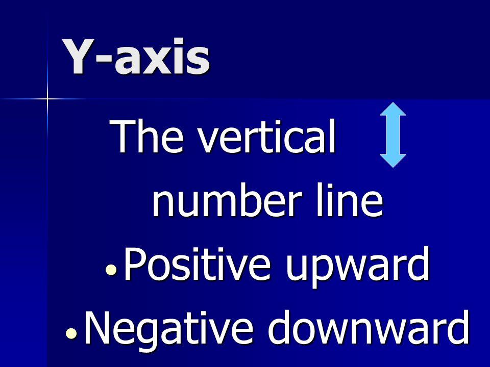 Y-axis The vertical number line Positive Positive upward Negative Negative downward
