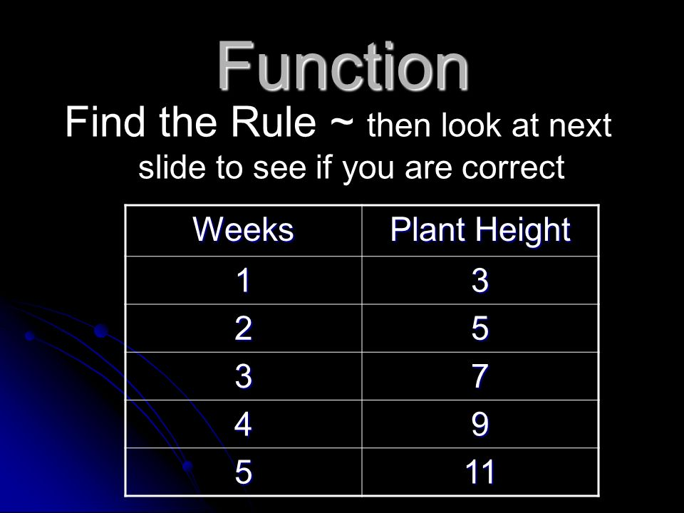 Function Weeks Plant Height 13 25 37 49 511 Find the Rule ~ then look at next slide to see if you are correct