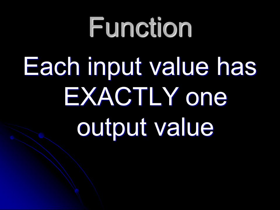 Function Each input value has EXACTLY one output value