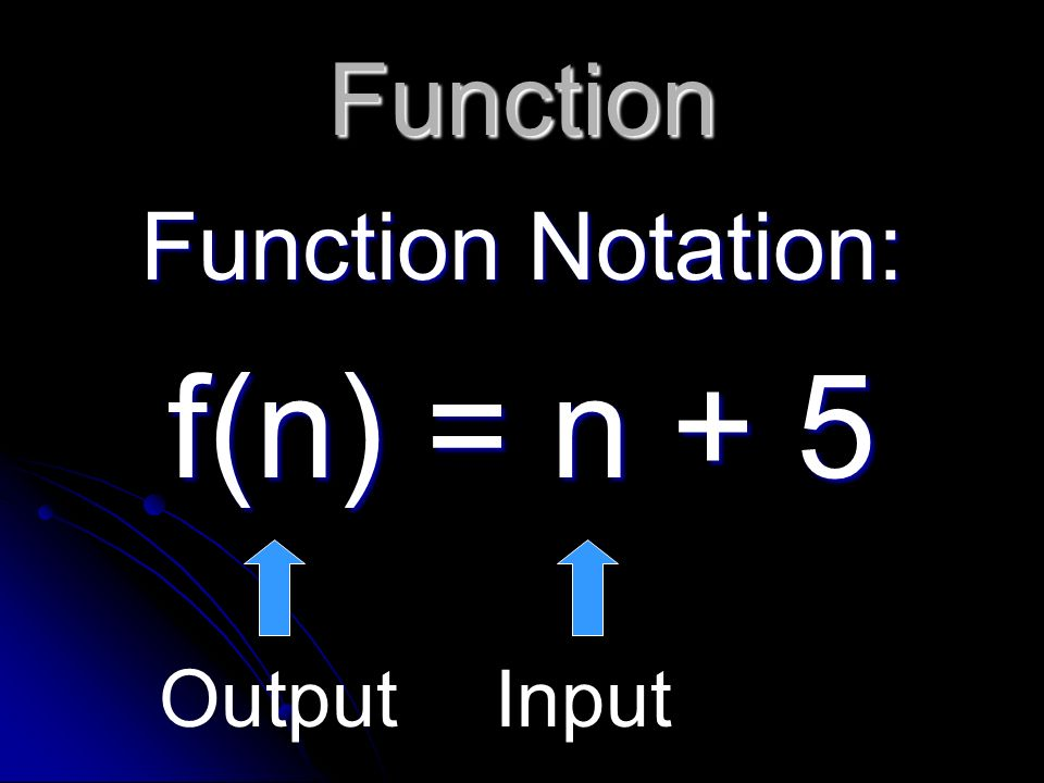 Function Function Notation: f(n) = n + 5 OutputInput