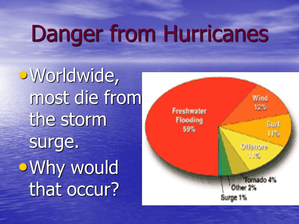 Danger from Hurricanes Worldwide, most die from the storm surge. Worldwide, most die from the storm surge. Why would that occur? Why would that occur?