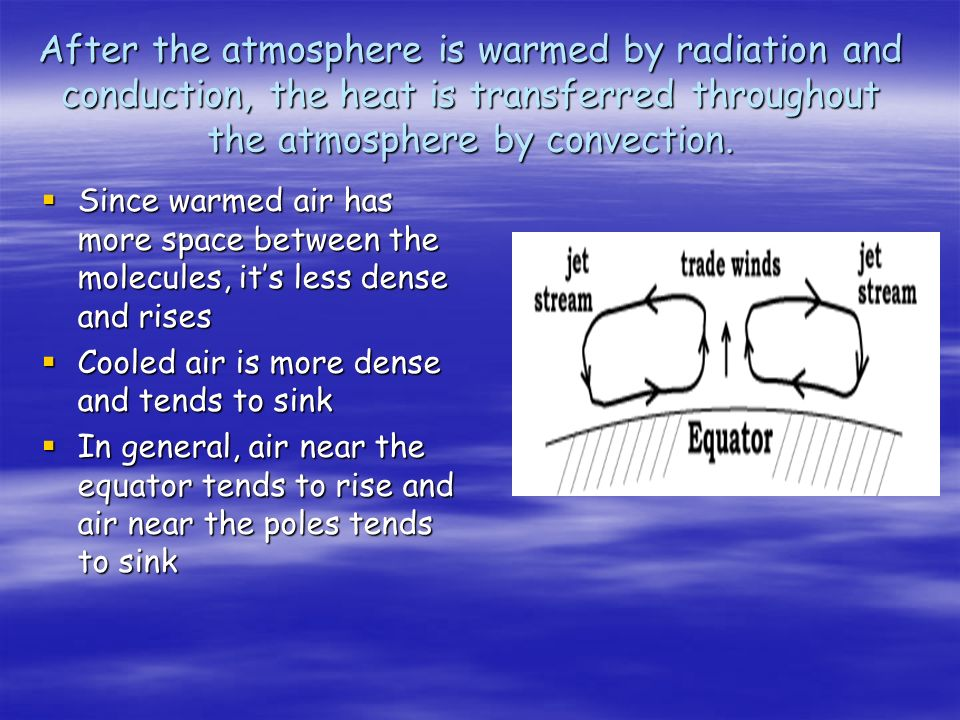 After the atmosphere is warmed by radiation and conduction, the heat is transferred throughout the atmosphere by convection.
