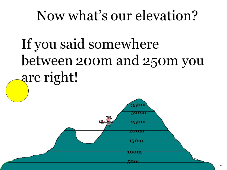 100m 200m 300m Now whats our elevation? 50m 150m 250m 350m If you said somewhere between 200m and 250m you are right!