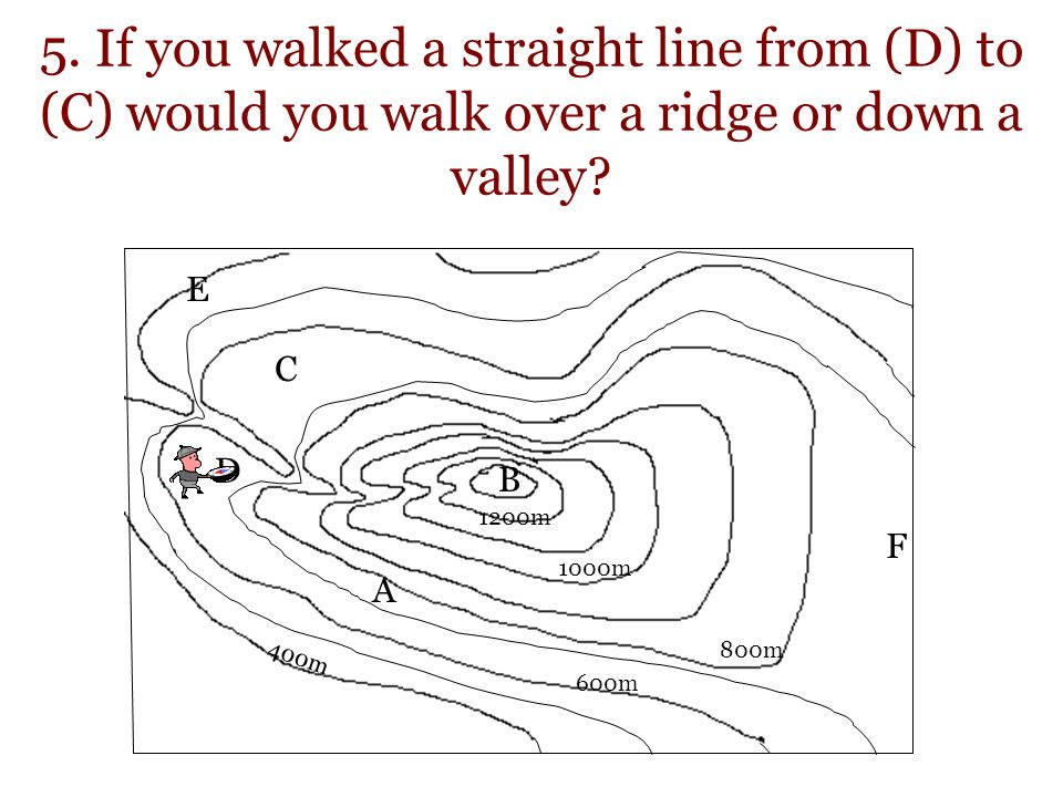 5. If you walked a straight line from (D) to (C) would you walk over a ridge or down a valley? 400m 800m 1000m 1200m A B C D E F 600m