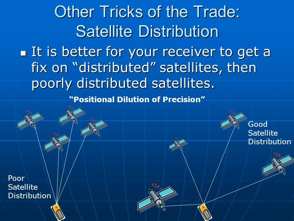 Other Tricks of the Trade: Satellite Distribution It is better for your receiver to get a fix on distributed satellites, then poorly distributed satel
