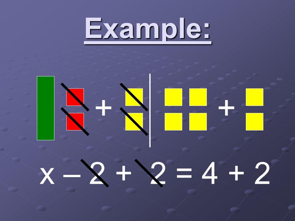 Example: x – 2 + 2 = 4 + 2 ++
