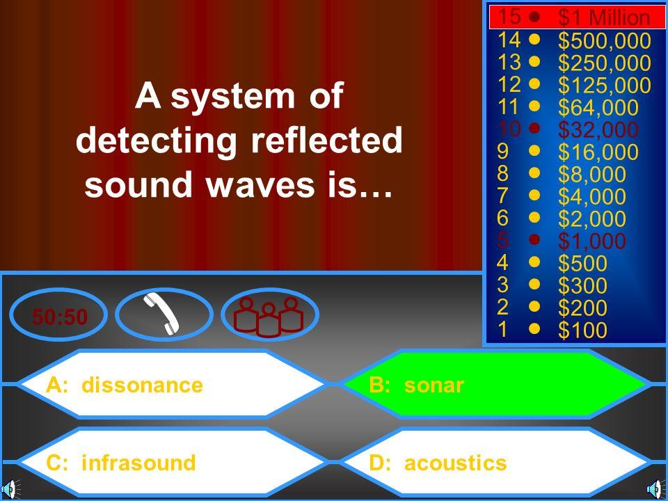 A: dissonance C: infrasound B: sonar D: acoustics 50:50 15 14 13 12 11 10 9 8 7 6 5 4 3 2 1 $1 Million $500,000 $250,000 $125,000 $64,000 $32,000 $16,