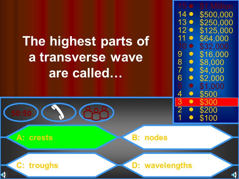 A: crests C: troughs B: nodes D: wavelengths 50:50 15 14 13 12 11 10 9 8 7 6 5 4 3 2 1 $1 Million $500,000 $250,000 $125,000 $64,000 $32,000 $16,000 $