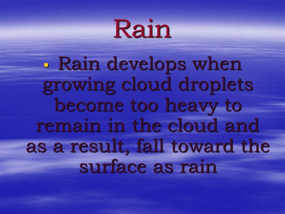Can you name the different types of precipitation? Rain Rain Snow Snow Hail Hail Sleet Sleet Freezing Rain Freezing Rain
