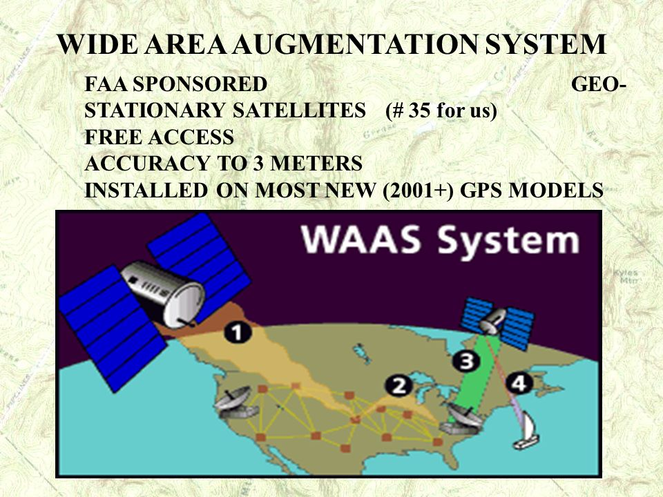 WIDE AREA AUGMENTATION SYSTEM FAA SPONSORED GEO- STATIONARY SATELLITES (# 35 for us) FREE ACCESS ACCURACY TO 3 METERS INSTALLED ON MOST NEW (2001+) GP