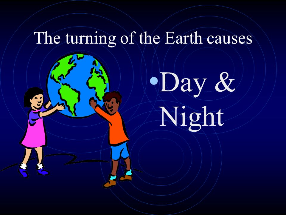 The turning of the Earth causes Day & Night
