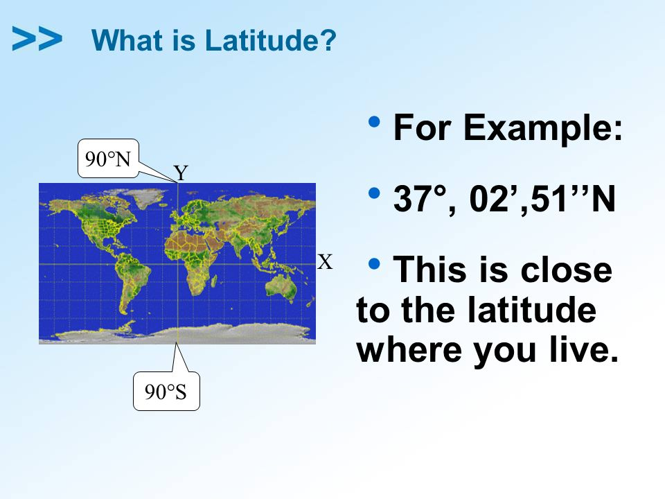 What is Latitude? For Example: 37°, 02,51N This is close to the latitude where you live. Y X 90°S 90°N