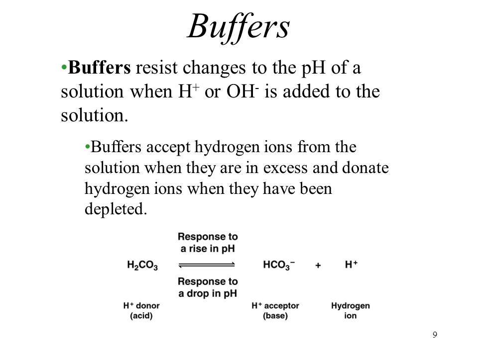 9 Buffers Buffers resist changes to the pH of a solution when H + or OH - is added to the solution.