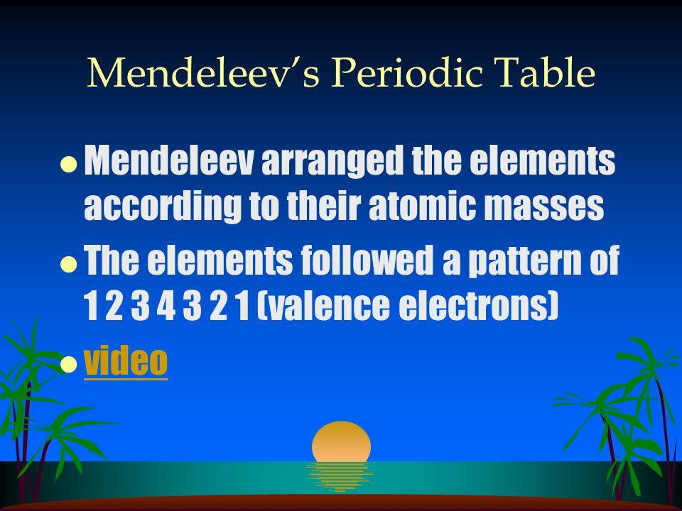 Development of the Periodic Table l Dmitri Mendeleev developed the first periodic table l The periodic table is an arrangement of elements according t