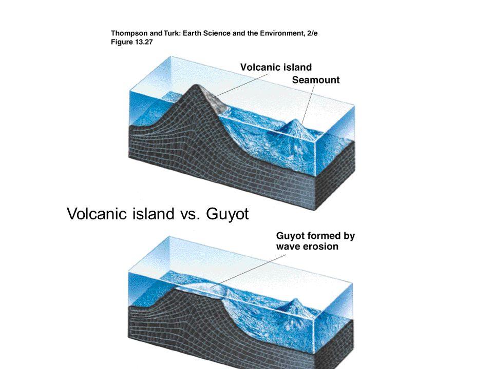 Volcanic island vs. Guyot
