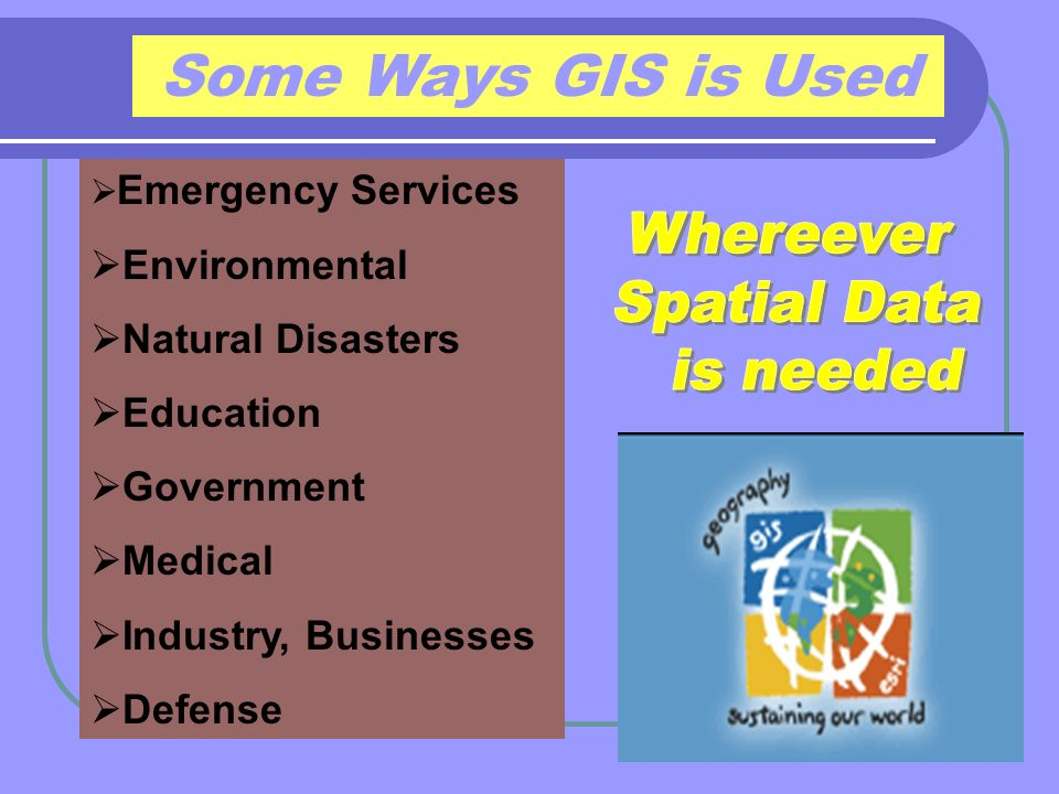 Some Ways GIS is Used Emergency Services Environmental Natural Disasters Education Government Medical Industry, Businesses Defense