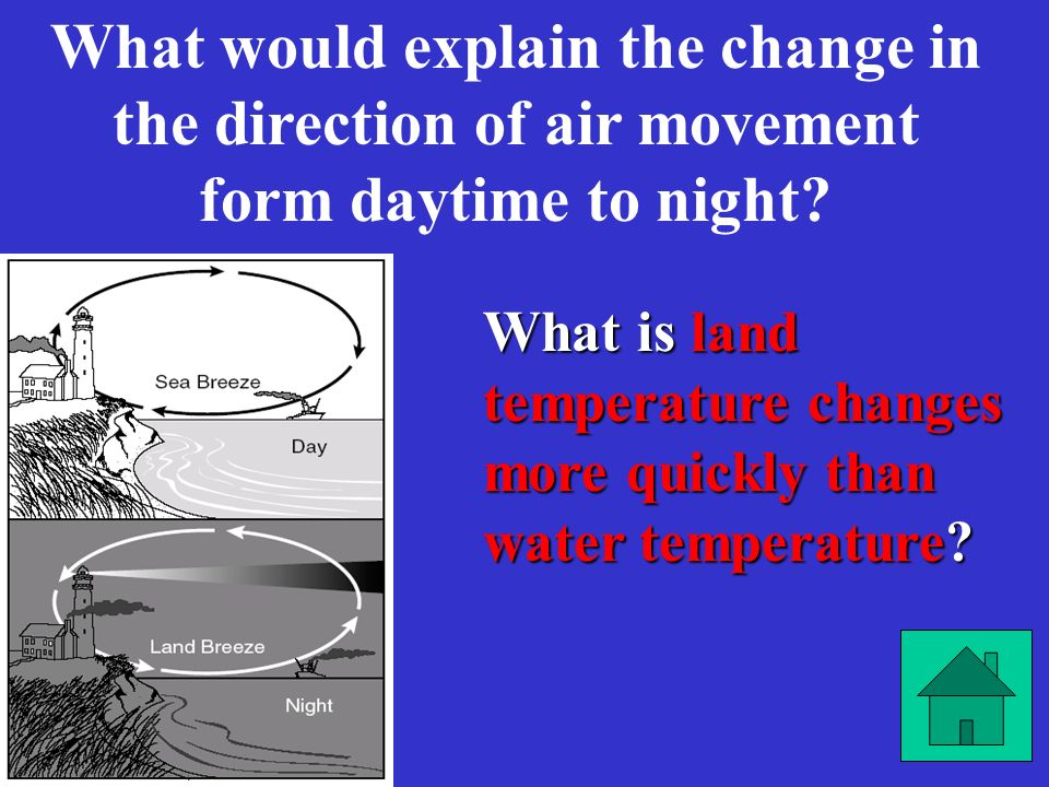 What is land temperature changes more quickly than water temperature.