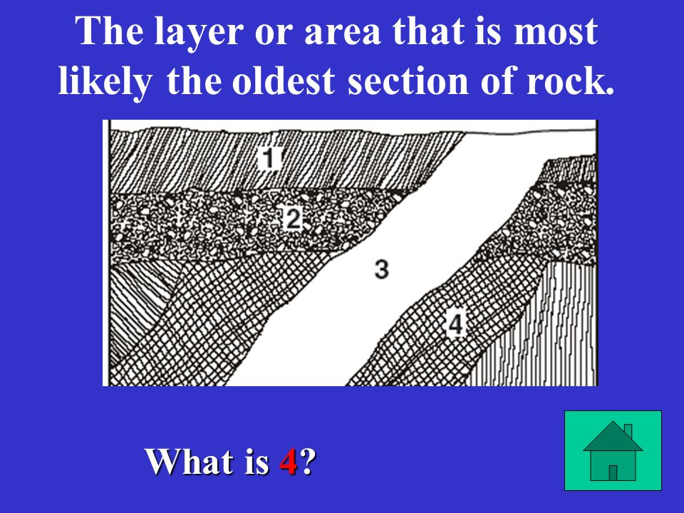 What is 4? The layer or area that is most likely the oldest section of rock.