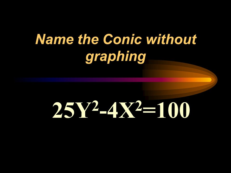 Name the Conic without graphing 25Y 2 -4X 2 =100