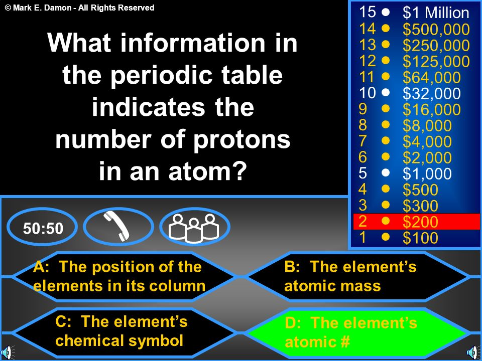© Mark E. Damon - All Rights Reserved A: The position of the elements in its column C: The elements chemical symbol B: The elements atomic mass D: The