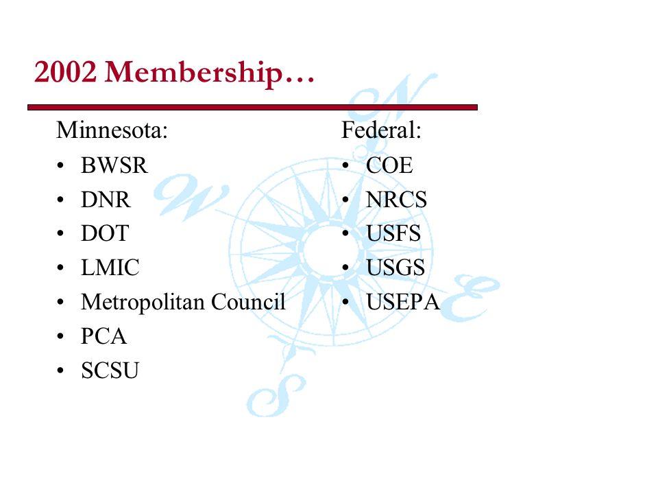 2002 Membership… Minnesota: BWSR DNR DOT LMIC Metropolitan Council PCA SCSU Federal: COE NRCS USFS USGS USEPA