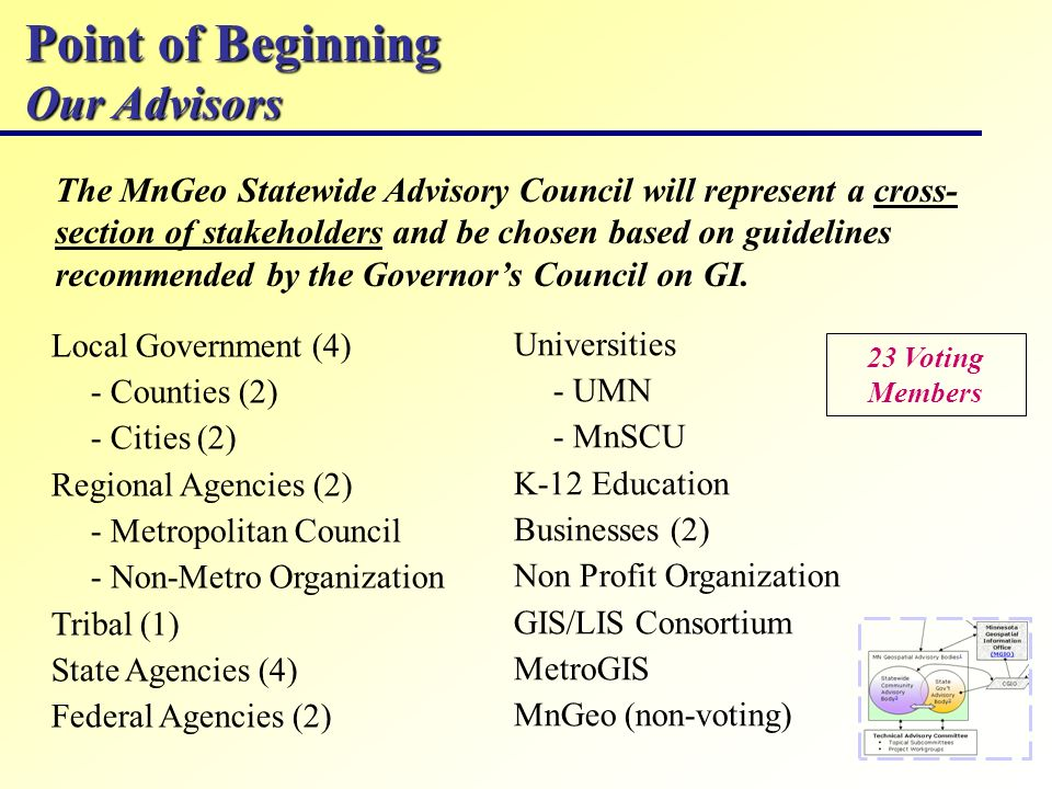 Local Government (4) - Counties (2) - Cities (2) Regional Agencies (2) - Metropolitan Council - Non-Metro Organization Tribal (1) State Agencies (4) Federal Agencies (2) Universities - UMN - MnSCU K-12 Education Businesses (2) Non Profit Organization GIS/LIS Consortium MetroGIS MnGeo (non-voting) The MnGeo Statewide Advisory Council will represent a cross- section of stakeholders and be chosen based on guidelines recommended by the Governors Council on GI.