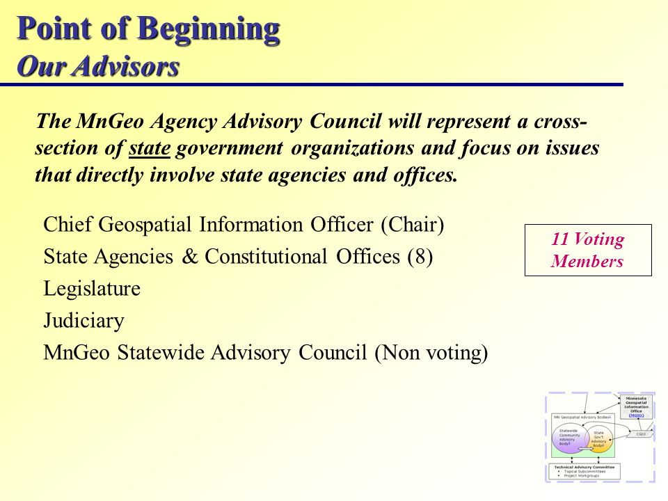 Point of Beginning Our Advisors The MnGeo Agency Advisory Council will represent a cross- section of state government organizations and focus on issue