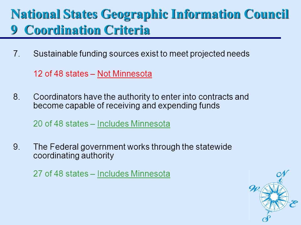 National States Geographic Information Council 9 Coordination Criteria 7.Sustainable funding sources exist to meet projected needs 12 of 48 states – Not Minnesota 8.Coordinators have the authority to enter into contracts and become capable of receiving and expending funds 20 of 48 states – Includes Minnesota 9.The Federal government works through the statewide coordinating authority 27 of 48 states – Includes Minnesota