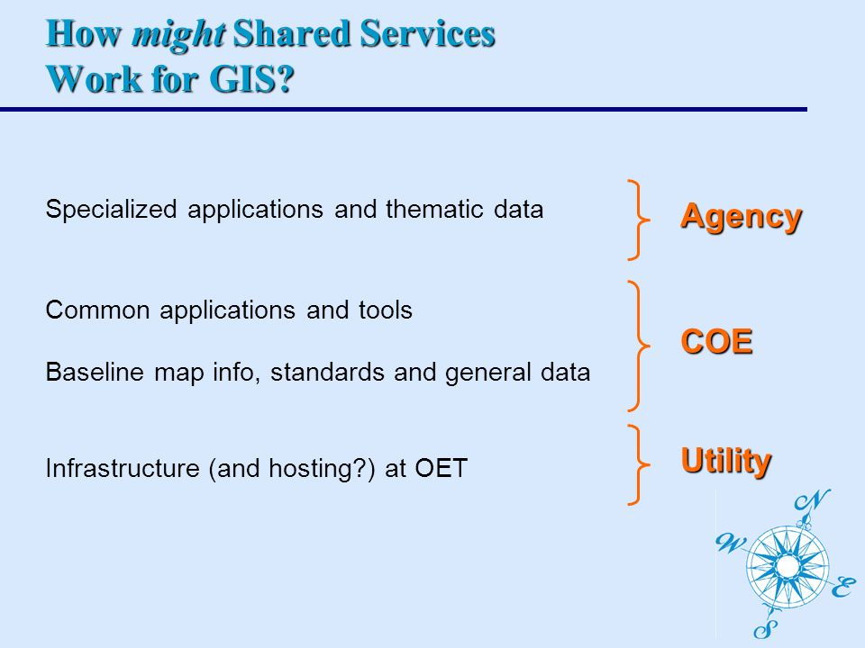 How might Shared Services Work for GIS.