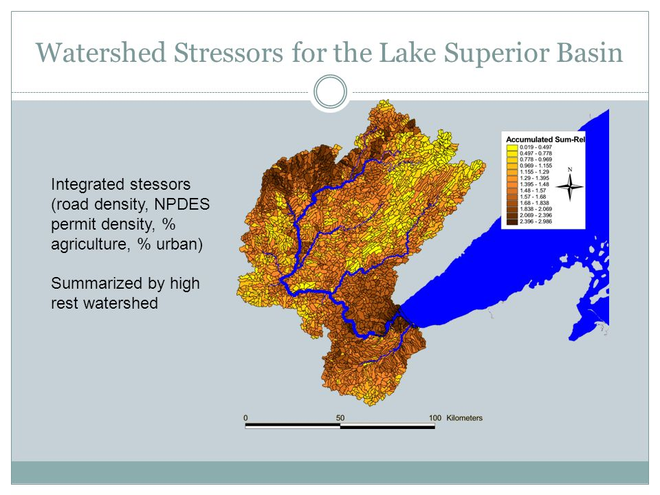 Integrated stessors (road density, NPDES permit density, % agriculture, % urban) Summarized by high rest watershed