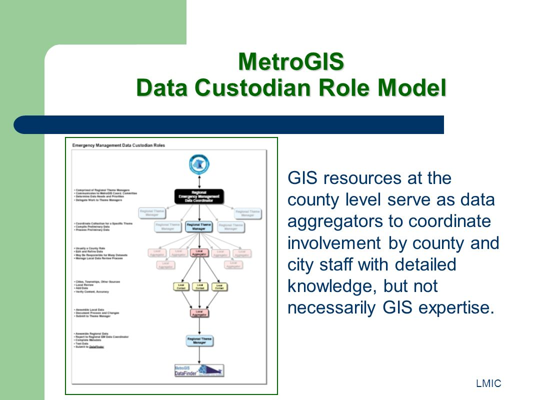 LMIC MetroGIS Data Custodian Role Model GIS resources at the county level serve as data aggregators to coordinate involvement by county and city staff