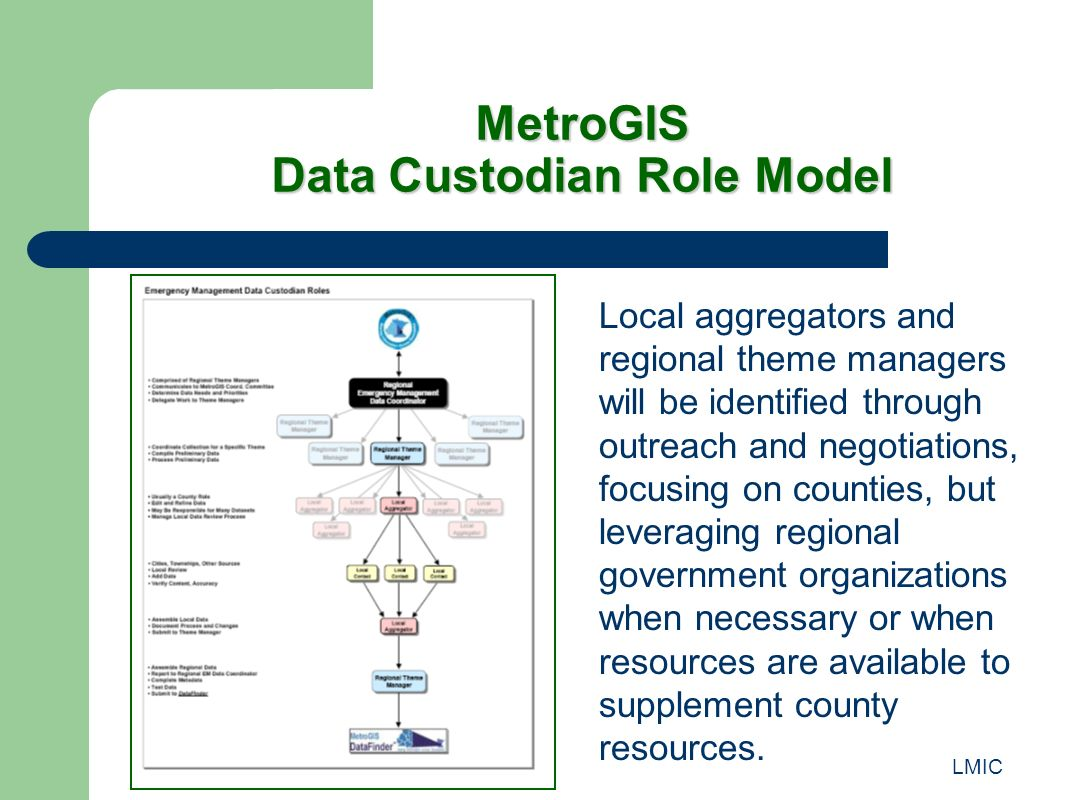 LMIC MetroGIS Data Custodian Role Model Local aggregators and regional theme managers will be identified through outreach and negotiations, focusing on counties, but leveraging regional government organizations when necessary or when resources are available to supplement county resources.