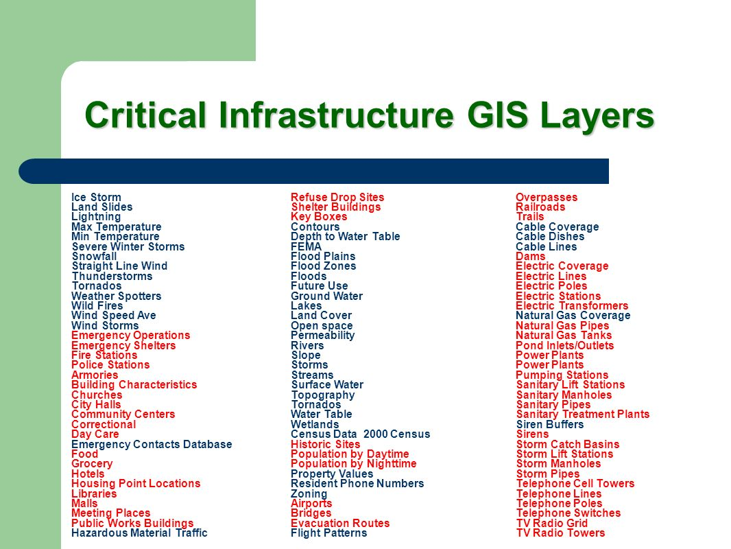Critical Infrastructure GIS Layers Overpasses Railroads Trails Cable Coverage Cable Dishes Cable Lines Dams Electric Coverage Electric Lines Electric
