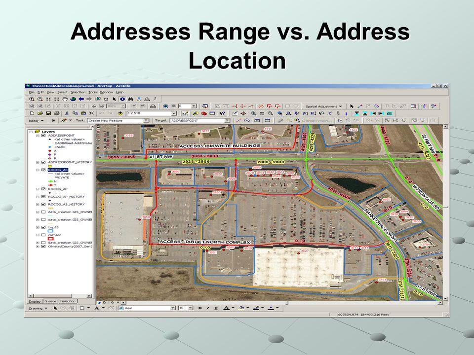 Addresses Range vs. Address Location Addresses Range vs. Address Location
