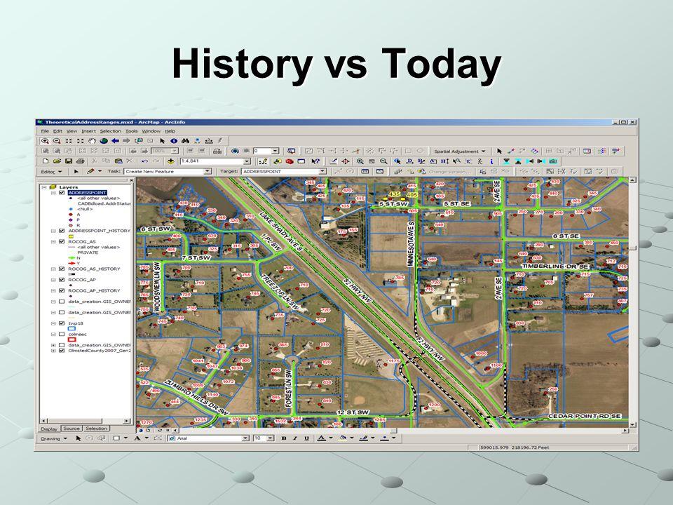 History vs Today