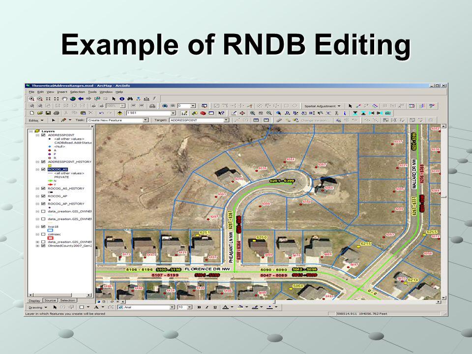 Example of RNDB Editing
