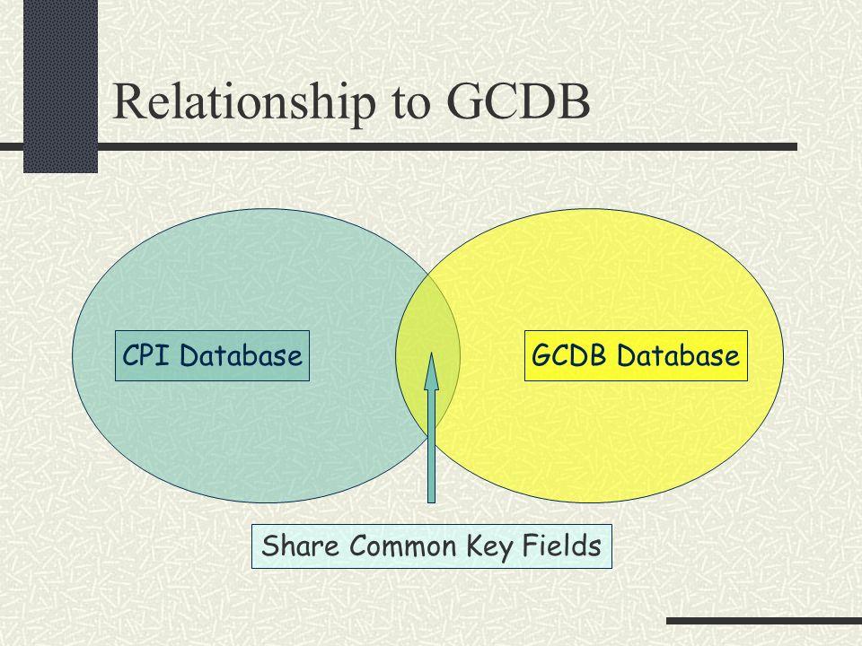 Relationship to GCDB Share Common Key Fields CPI DatabaseGCDB Database
