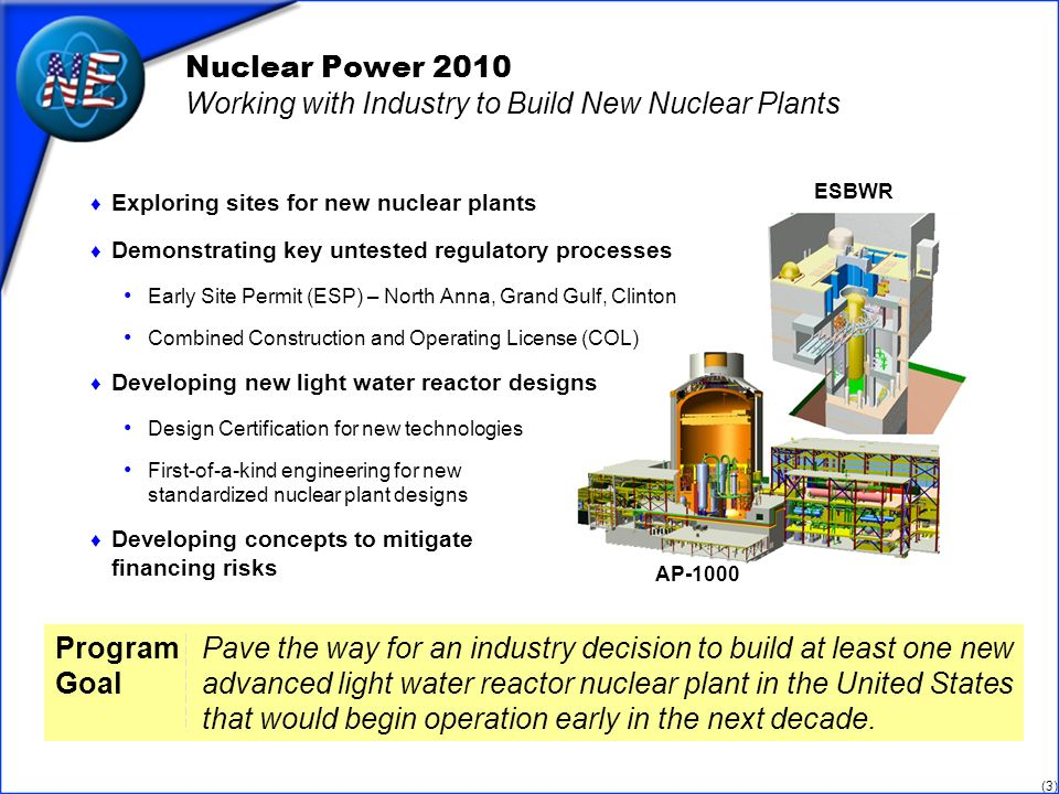(4) Latest Industry Outlook … New Plant Licensing Three industry teams currently are pursuing new nuclear plant deployment Dominion – North Anna NuStart – Bellefonte and Grand Gulf UniStar (Constellation, AREVA, Bechtel Power) – Calvert Cliffs or Nine Mile Point Eight U.S.