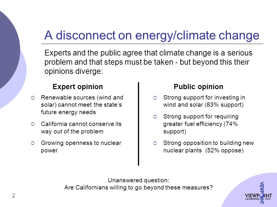 2 A disconnect on energy/climate change Renewable sources (wind and solar) cannot meet the states future energy needs California cannot conserve its way out of the problem Growing openness to nuclear power Strong support for investing in wind and solar (83% support) Strong support for requiring greater fuel efficiency (74% support) Strong opposition to building new nuclear plants (52% oppose) Experts and the public agree that climate change is a serious problem and that steps must be taken - but beyond this their opinions diverge: Expert opinionPublic opinion Unanswered question: Are Californians willing to go beyond these measures