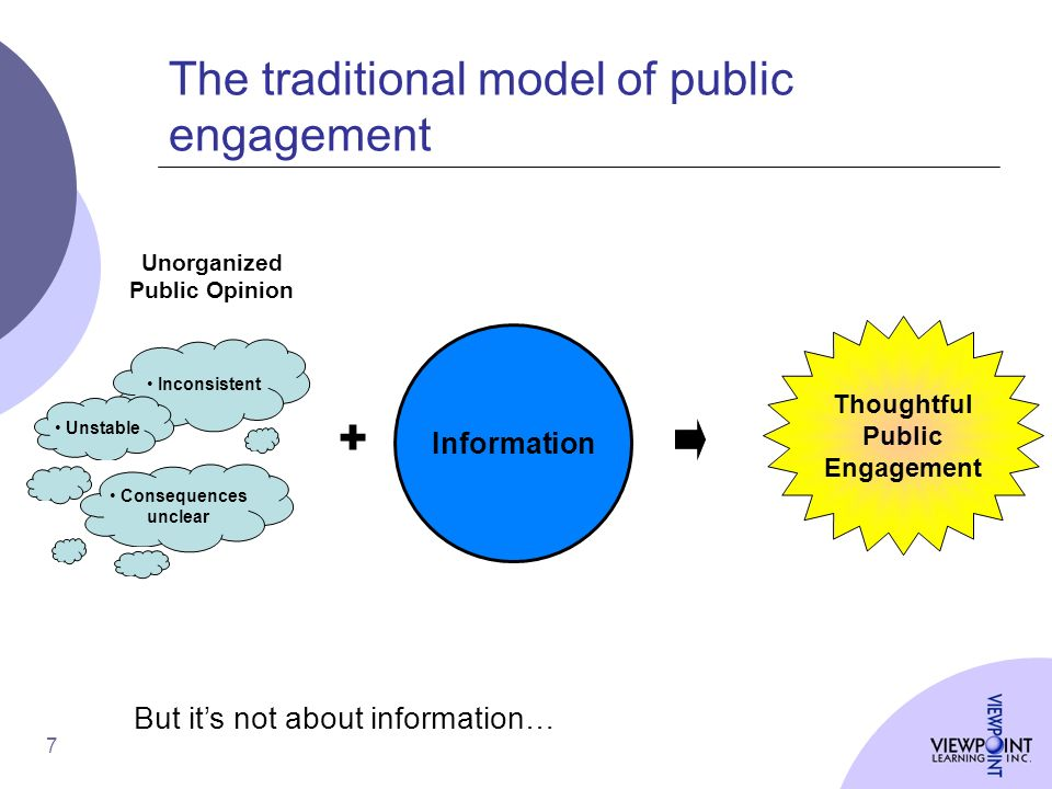 8 Wishful thinking confronted Stages Thoughtful Public Engagement Multiple framings + Information A more realistic model of public engagement Values-based choices Sense of inclusion Unorganized Public Opinion Inconsistent Unstable Consequences unclear