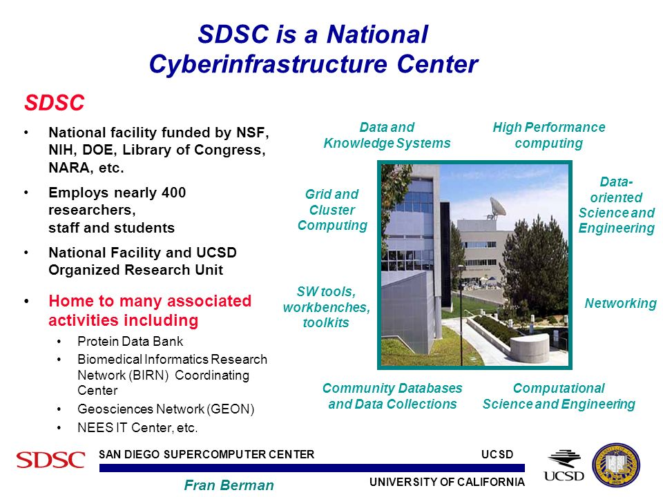 UNIVERSITY OF CALIFORNIA SAN DIEGO SUPERCOMPUTER CENTER Fran Berman UCSD SDSC National facility funded by NSF, NIH, DOE, Library of Congress, NARA, etc.