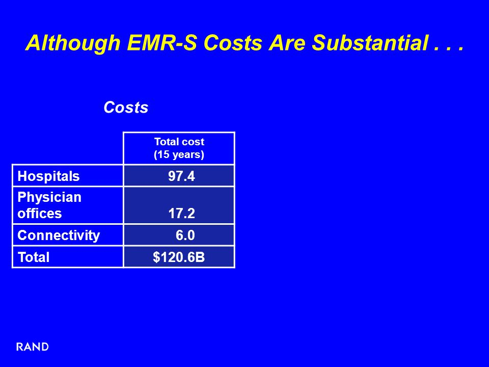 Although EMR-S Costs Are Substantial...