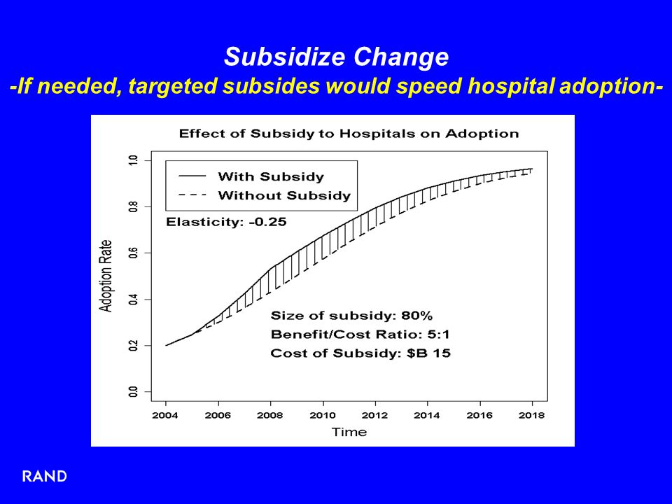 Subsidize Change -If needed, targeted subsides would speed hospital adoption-