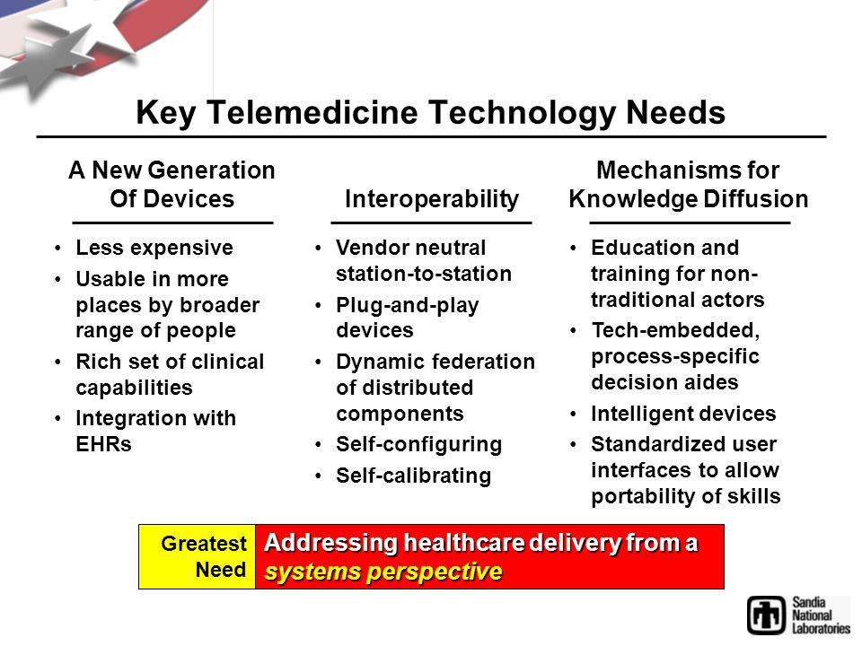 Key Telemedicine Technology Needs Less expensive Usable in more places by broader range of people Rich set of clinical capabilities Integration with EHRs A New Generation Of Devices Interoperability Mechanisms for Knowledge Diffusion Vendor neutral station-to-station Plug-and-play devices Dynamic federation of distributed components Self-configuring Self-calibrating Education and training for non- traditional actors Tech-embedded, process-specific decision aides Intelligent devices Standardized user interfaces to allow portability of skills Addressing healthcare delivery from a systems perspective Greatest Need