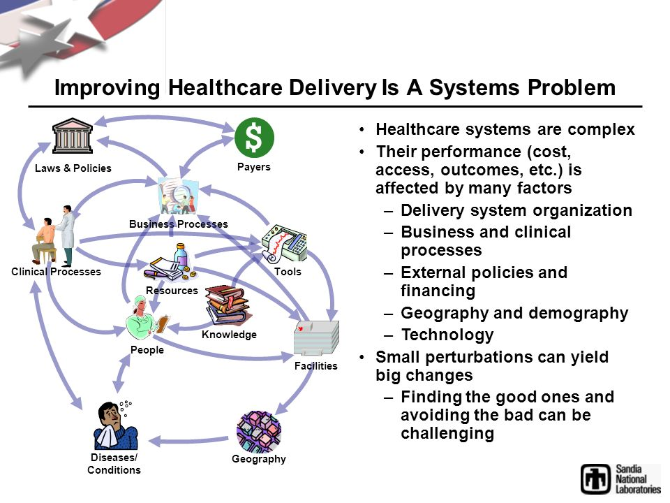 Improving Healthcare Delivery Is A Systems Problem Healthcare systems are complex Their performance (cost, access, outcomes, etc.) is affected by many factors –Delivery system organization –Business and clinical processes –External policies and financing –Geography and demography –Technology Small perturbations can yield big changes –Finding the good ones and avoiding the bad can be challenging People Knowledge Geography Laws & Policies Payers Business Processes Facilities Clinical Processes Resources Tools Diseases/ Conditions