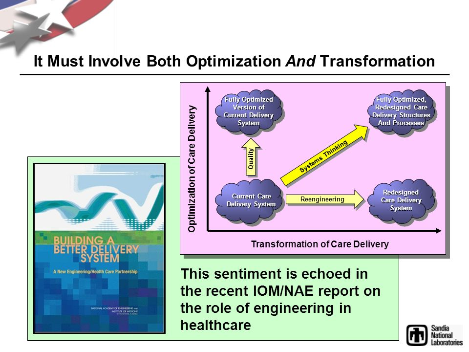 It Must Involve Both Optimization And Transformation Reengineering Systems Thinking Transformation of Care Delivery Optimization of Care Delivery Curr